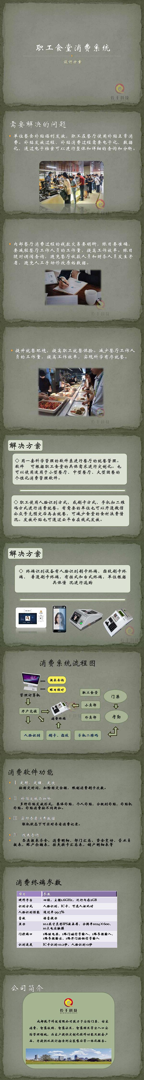 单位职工食堂消费系统方案-1.jpg